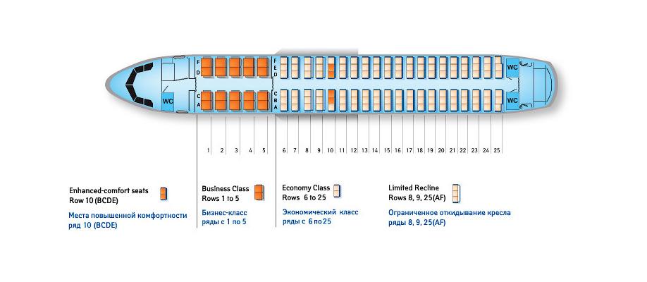 схема аэробуса a320